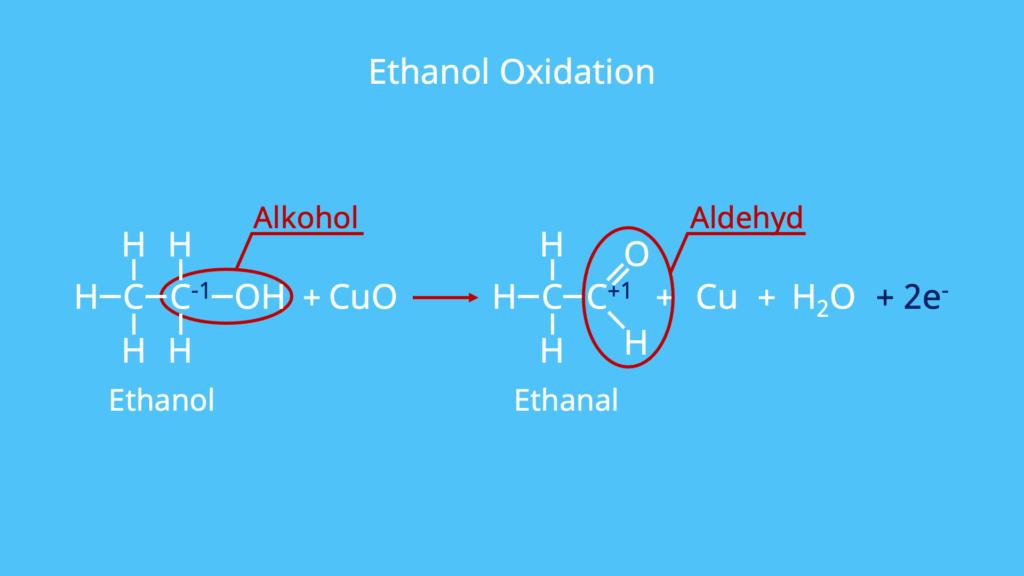 Oxidation von Alkoholen, Oxidationsreaktion, Oxydation, Reduktion Gegenteil