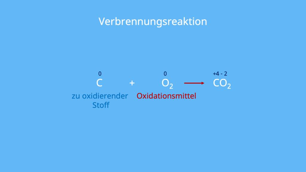 zu oxidierender Stoff, Oxidans, Oxidator, Oxidationsmittel Beispiele