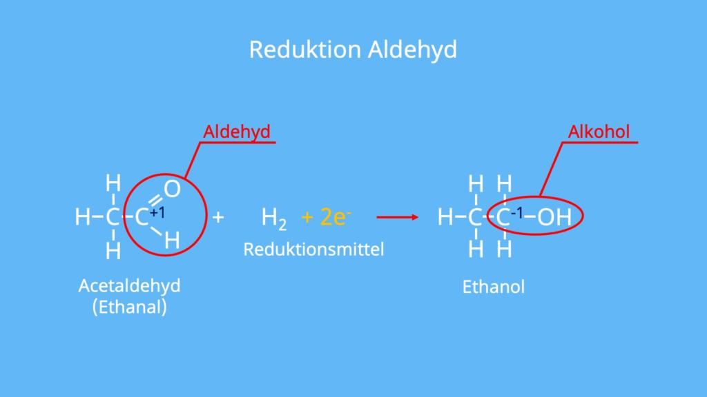 Reduktion Beispiel, Reduzieren Chemie, Reduktionen, Reduktion Elektronenaufnahme