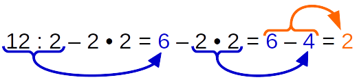 Punkt vor Strich, mathe punkt vor strich, punkt vor strichrechnung, punktrechnung vor strichrechnung, wie rechnet man punkt vor strich, punkt vor strichrechnung aufgaben