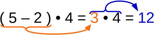, Klammerrechnung, Klammer rechnung, punkt vor strich, punkt vor strichrechnung, punktrechnung vor strichrechnung, klammer vor punkt vor strich, wie rechnet man punkt vor strich, punkt vor strichrechnung aufgabe, beispiel, punktrechnung vor strichrechnung beispiel