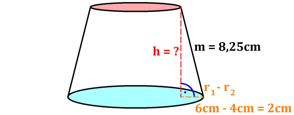 Höhe im Kegelstumpf, Kegelstumpf, Volumen Kegelstumpf, Oberfläche Kegelstumpf, Volumen, Kegel