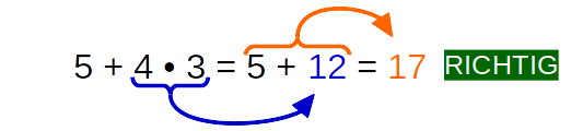Punkt vor Strich, mathe punkt vor strich, punkt vor strichrechnung, punktrechnung vor strichrechnung, wie rechnet man punkt vor strich, punkt vor strichrechnung aufgaben, richtig