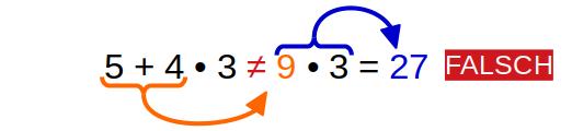 Punkt vor Strich, mathe punkt vor strich, punkt vor strichrechnung, punktrechnung vor strichrechnung, wie rechnet man punkt vor strich, punkt vor strichrechnung aufgaben, strich vor punkt, Falsches ergebnis, falsch