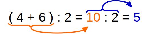 Punkt vor Strich, mathe punkt vor strich, punkt vor strichrechnung, punktrechnung vor strichrechnung, wie rechnet man punkt vor strich, punkt vor strichrechnung aufgaben, klammer vor punkt vor strich