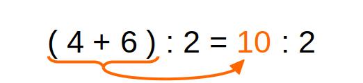 Punkt vor Strich, mathe punkt vor strich, punkt vor strichrechnung, punktrechnung vor strichrechnung, wie rechnet man punkt vor strich, punkt vor strichrechnung aufgaben, klammer vor punkt vor strich, Klammer berechnen