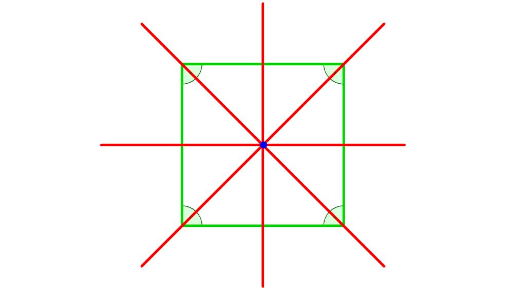 Quadrat, Symmetrieachsen, Symmetriezentrum, Vierecke, Haus der Vierecke