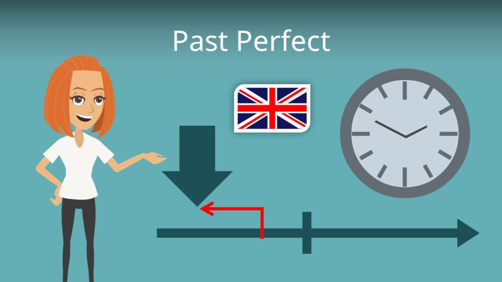 Zum Video: Past Perfect