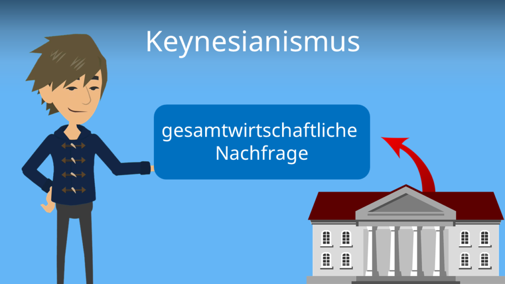 Zum Video: Keynesianismus