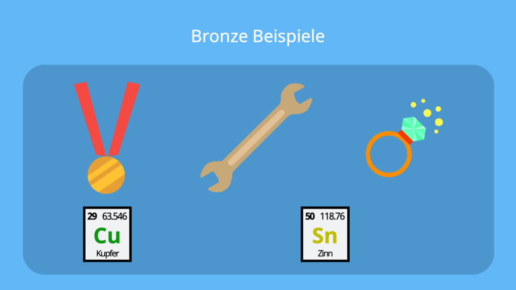 Bronze Zusammensetzung, Legierungen Beispiele, Legierung Bronze