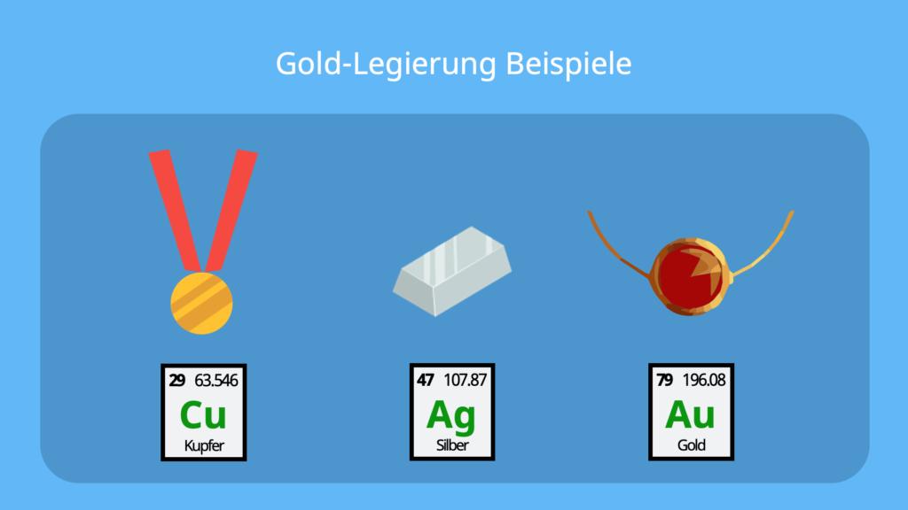 Legierungen Beispiele, Silber-Legierung, Legierungen Chemie
