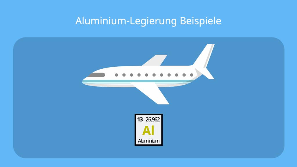 Legierungen Beispiele, Magnesium Legierung