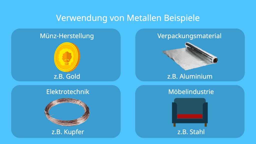 Metall Chemie, edle und unedle Metalle, welche Metalle gibt es, was sind Metalle