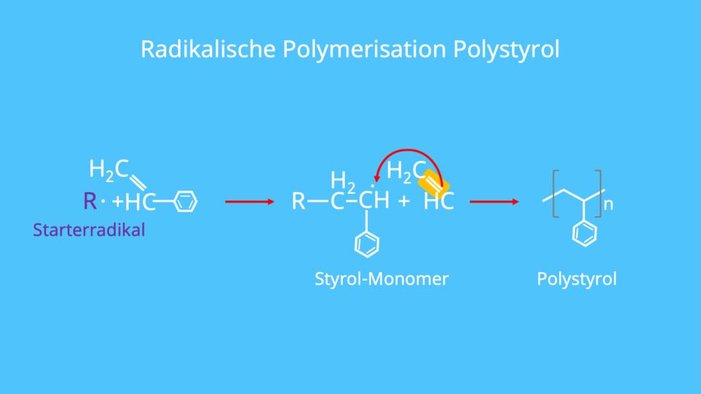 Was ist ein Monomer, Monomer Polymer, Monomere Kunststoffe