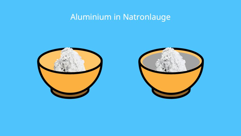 Was ist NaOH, Natronlauge, Aluminium