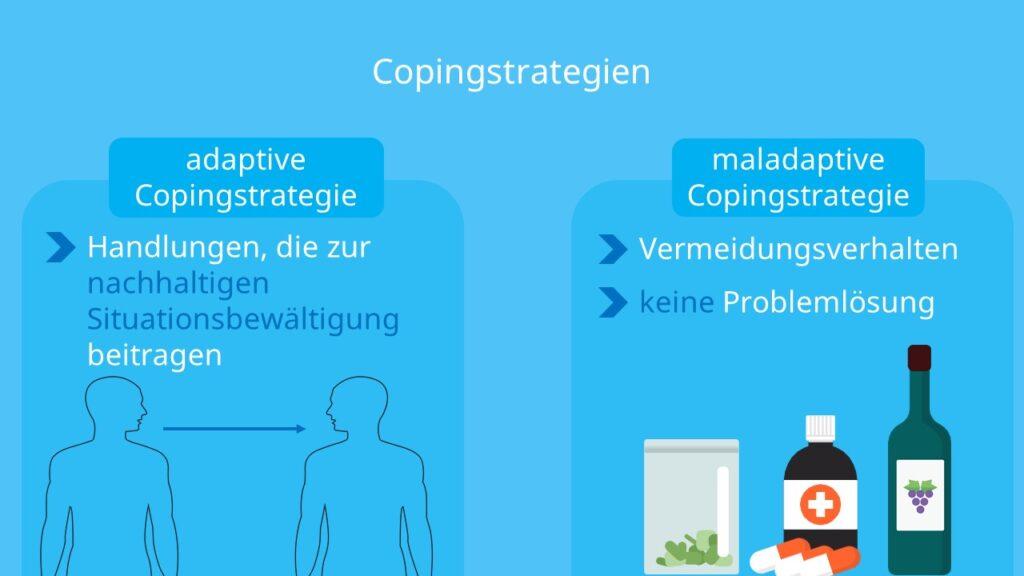 Copingstrategie, Strategie Coping, Adaptive Copingstrategie, funktionale Coping Strategie, maladaptive Copingstrategie, dysfunktionale Coping Strategie