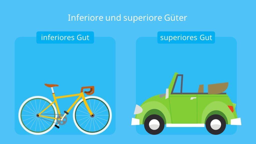 Inferiore Güter, Superiore Güter, Inferiore und Superiore Güter, inferiores Gut, superiores Gut, superiores Gut Beispiel, Inferiores Gut Beispiel