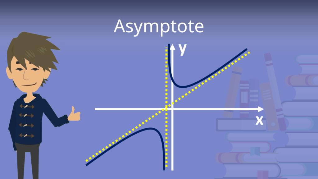Zum Video: Asymptote