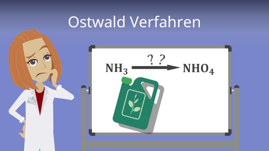 Zum Video: Ostwald Verfahren