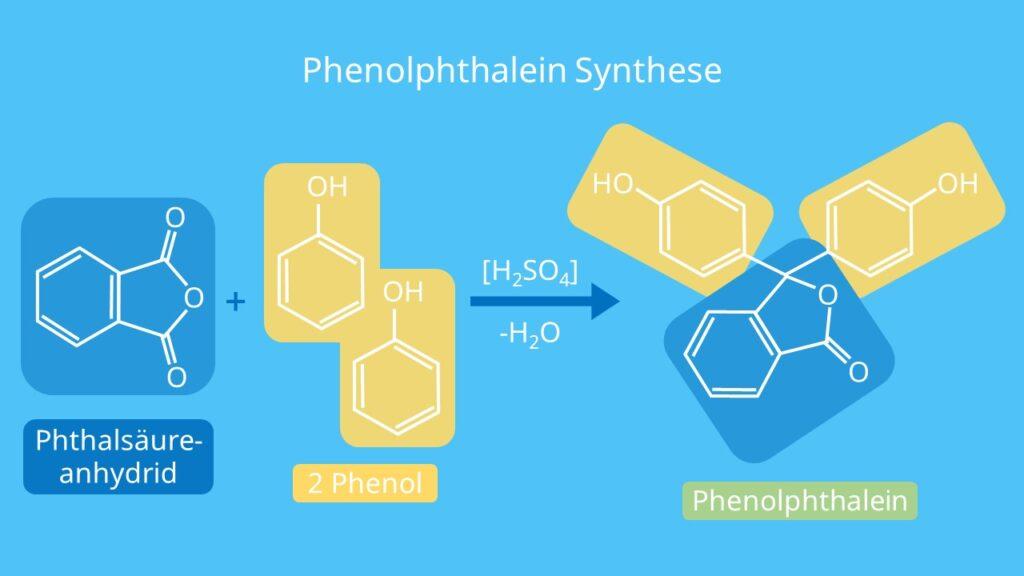 Phenolphthalein Synthese, Phenolphthalein Herstellung, Was ist Phenolphthalein, Phenolphthalein Indikator