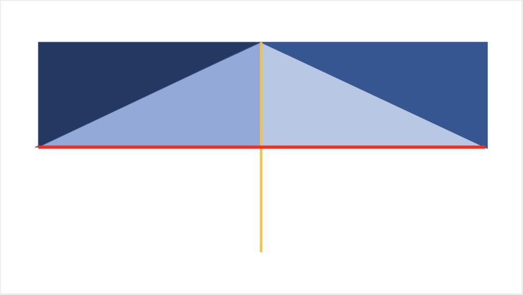 Flächeninhalt Raute, Raute Flächeninhalt, Raute berechnen, Flächeninhalt Raute Formel, Fläche Raute, Flächenformel, Herleitung