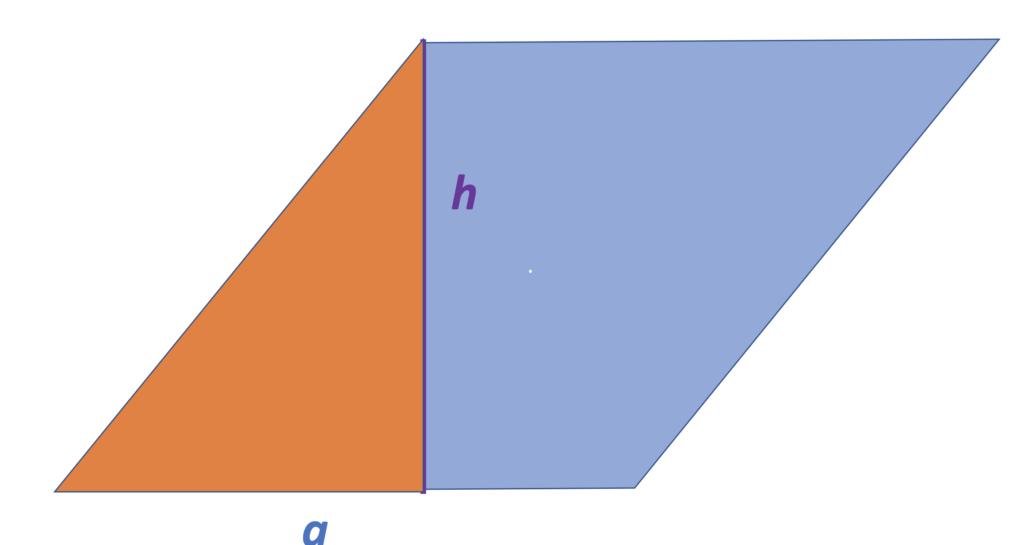 Raute, Rhombus, Raute Eigenschaften, Eigenschaften Raute, Rhomben, Definition Raute, Paralelogramm, Rautenmuster, Rhomboid, Vierecke Eigenschaften, Was ist eine Raute, Flächeninhalt Raute Formel, Fläche Raute, Flächenformel, Herleitung