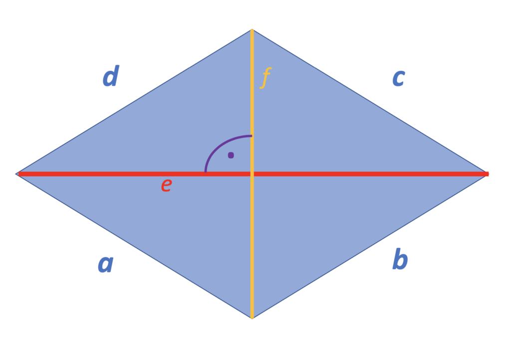 Raute, Rhombus, Raute Eigenschaften, Eigenschaften Raute, Rhomben, Definition Raute, Paralelogramm, Rautenmuster, Rhomboid, Vierecke Eigenschaften, Was ist eine Raute, Diagonalen, e f, e,f, rechter Winkel