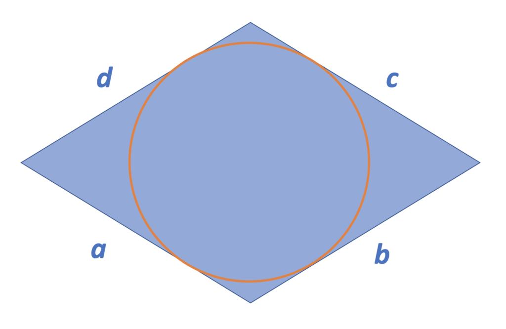 Raute, Rhombus, Raute Eigenschaften, Eigenschaften Raute, Rhomben, Definition Raute, Paralelogramm, Rautenmuster, Rhomboid, Vierecke Eigenschaften, Was ist eine Raute, Inkreis Raute
