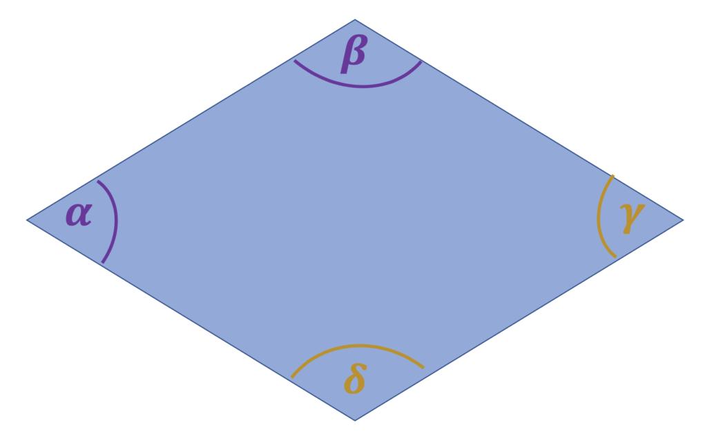 aute, Rhombus, Raute Eigenschaften, Eigenschaften Raute, Rhomben, Definition Raute, Paralelogramm, Rautenmuster, Rhomboid, Vierecke Eigenschaften, Was ist eine Raute, WInkel