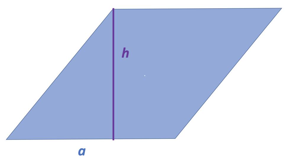 Raute, Rhombus, Raute Eigenschaften, Eigenschaften Raute, Rhomben, Definition Raute, Parallelogramm, Rautenmuster, Rhomboid, Vierecke Eigenschaften, Was ist eine Raute, Raute Flächeninhalt