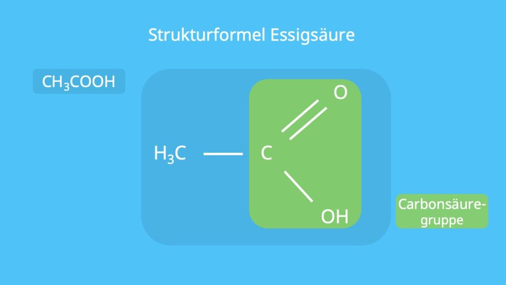 Was ist Essigsäure, CH3COOH, Ethansäure Strukturformel