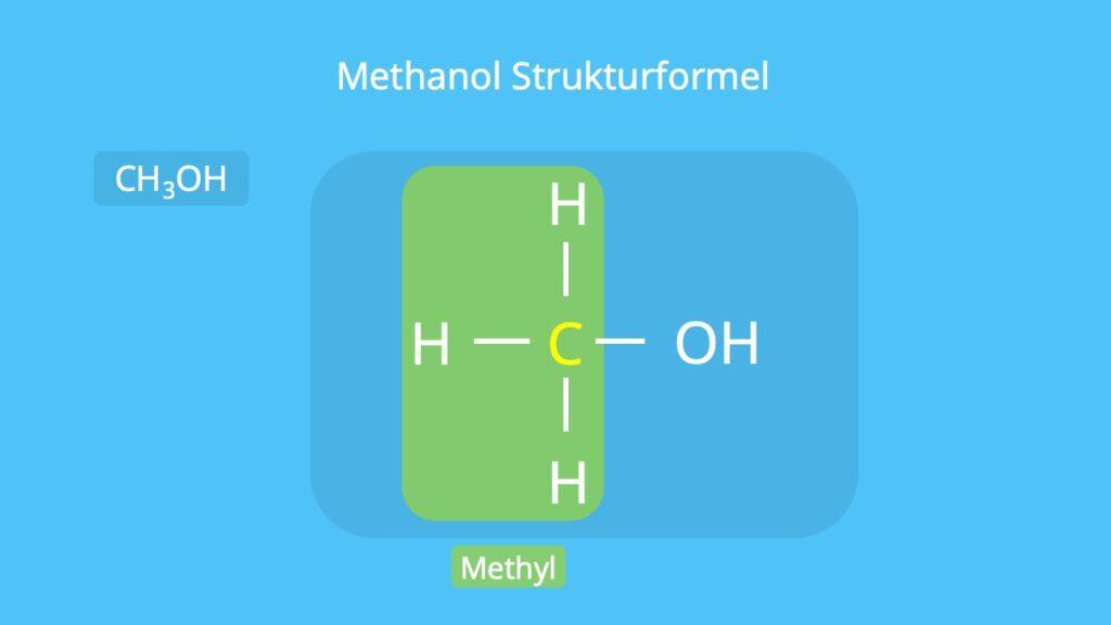 MeOH, Metanol, Strukturformel Methanol
