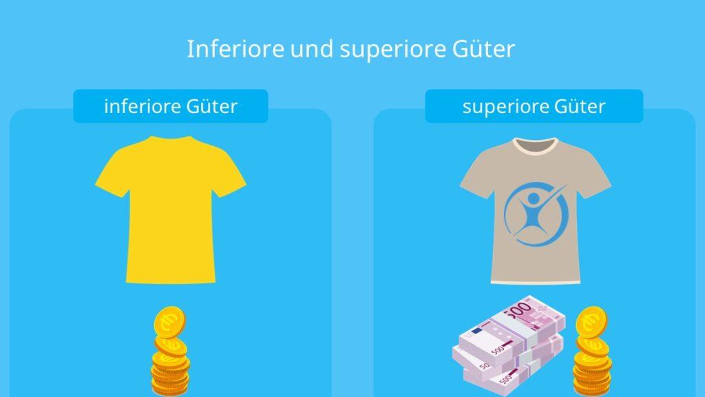 Güterarten, inferiore Güter, superiore Güter