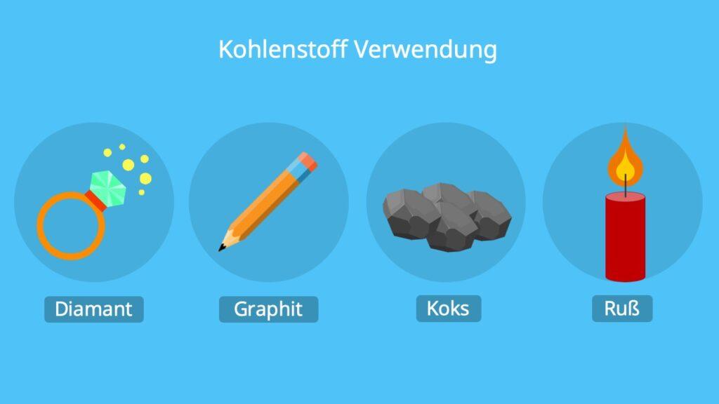 Kohlenstoff Schmuck, Modifikationen Kohlenstoff, Was ist Kohlenstoff, Form des Kohlenstoffs, Kohlenstoff Modifikationen, Schwarzer Kohlenstoff