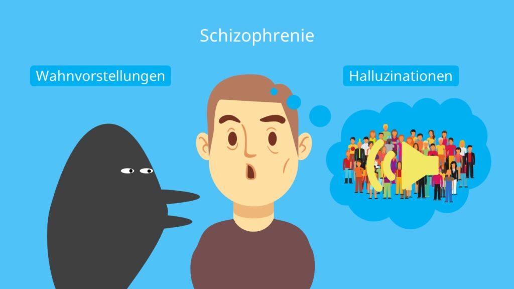 Halluzinationen, Wahnvorstellungen, Verfolgungswahn, Hören von Stimmen, psychische Erkrankung, Psychose