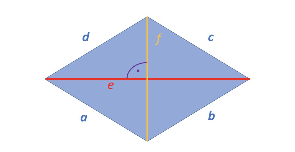 Raute, Rhombus, Raute Eigenschaften, Eigenschaften Raute, Rhomben, Definition Raute, Rautenmuster, Rhomboid, Vierecke Eigenschaften, Was ist eine Raute, Raute Flächeninhalt, Herleitung Formel