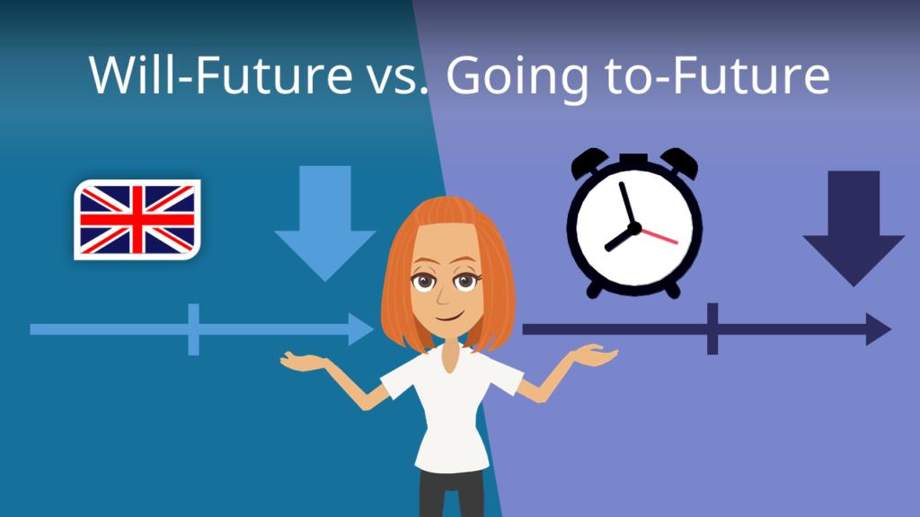 Zum Video: Will-Future - Going to-Future