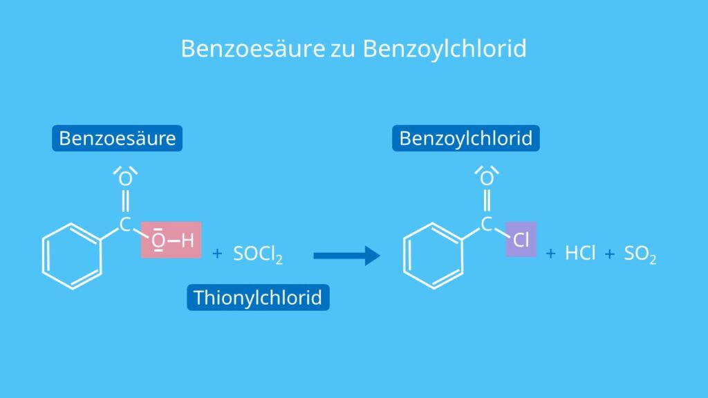 Benzoesäure zu Benzoylchlorid, Was ist Benzoesäure, Benzolcarbonsäure, C6H5COOH, benzoic acid
