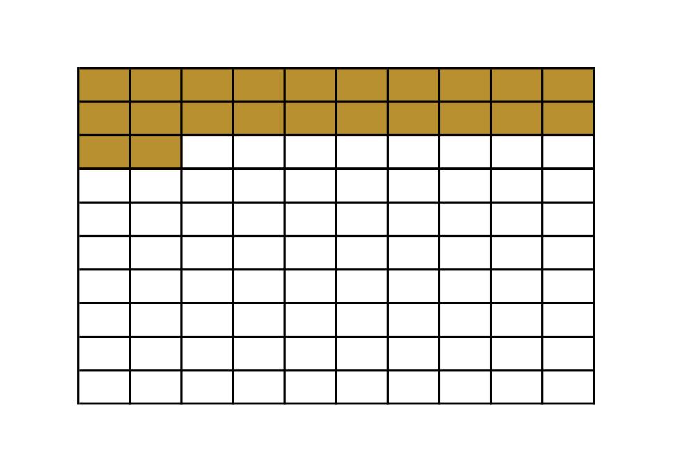 Graphik Prozentangabe, Brüche in Prozent umrechnen, Bruch in Prozent umrechnen, Brüche in Prozent umwandeln, Brüche umwandeln