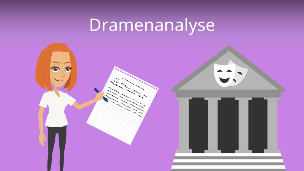 Zum Video: Dramenanalyse