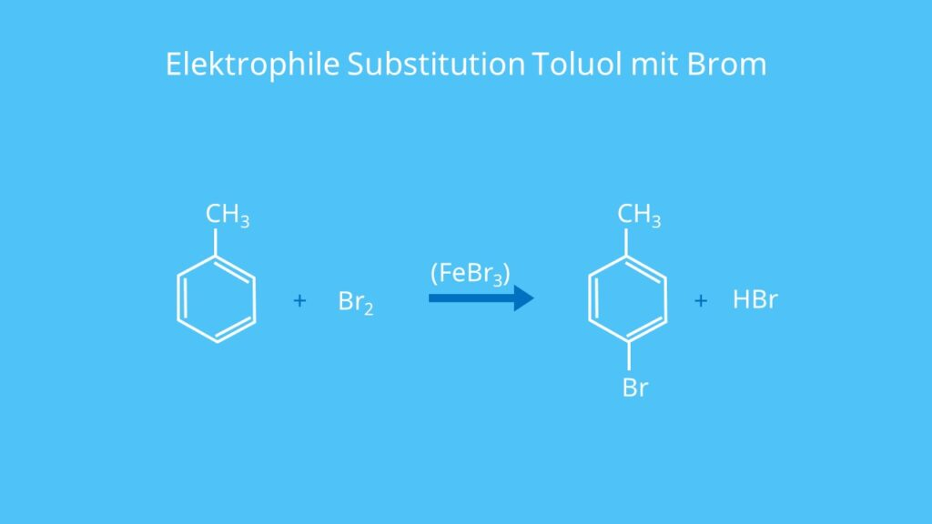 Elektrophile Substitution Toluol mit Brom, Toluene, Methylbenzol, Bromierung von Toluol, Methylbenzen, C6H5CH3