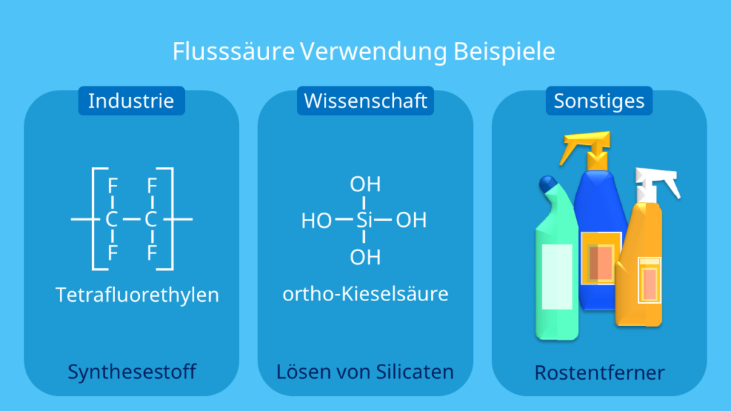 Fluorwasserstoffsäure, HF, HF Flusssäure, Flußsäure, Flussäure