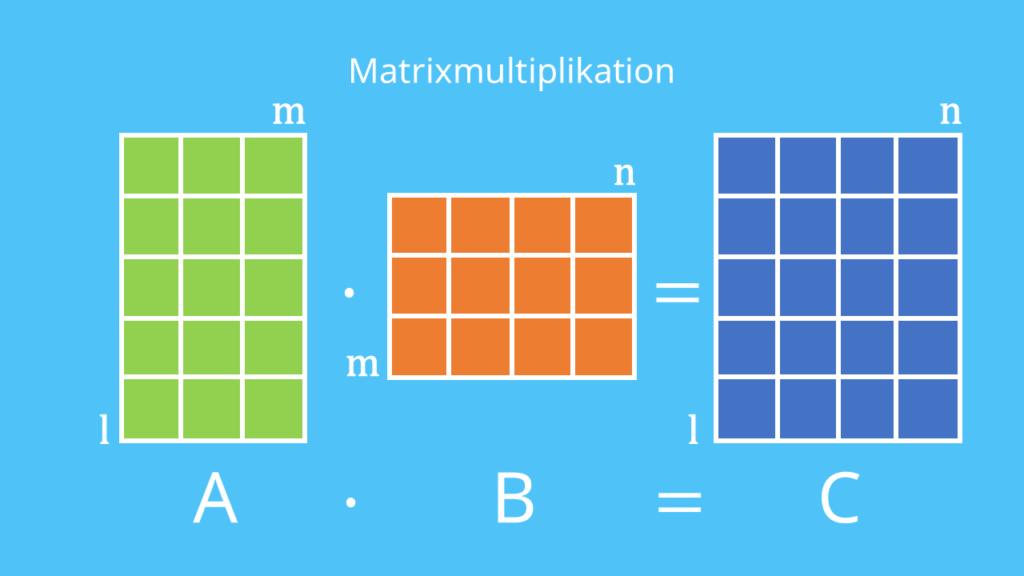 matrizen multiplizieren, matrizen multiplizieren regeln, matrizenmultiplikation, matrix multiplizieren, matrixprodukt, Produktmatrtix, multiplikation von matrizen, matrixprodukt berechnen, matrixmultiplikation, multiplizieren von matrizen