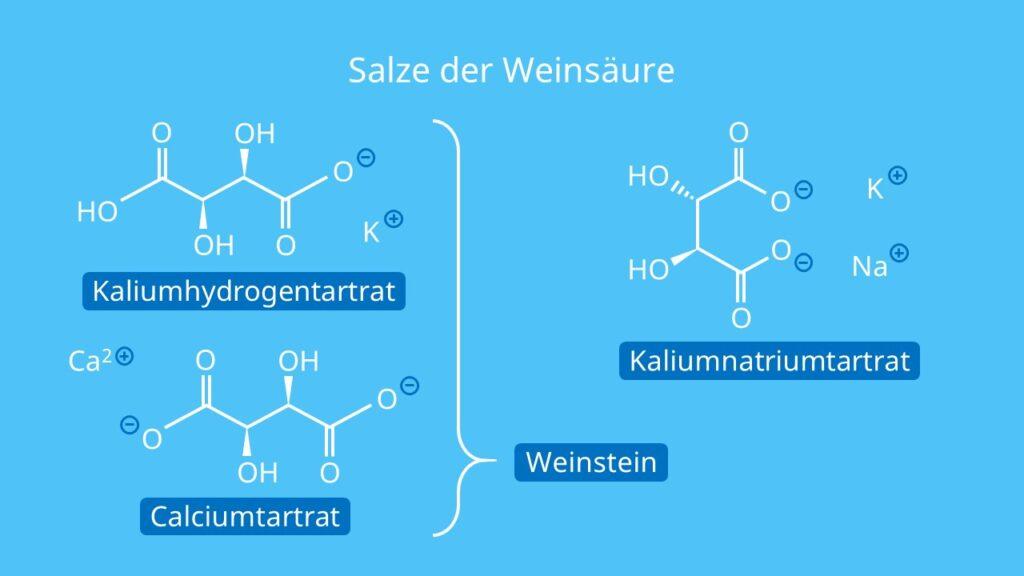 Salze der Weinsäure, Traubensäure, tartaric acid, Mesoweinsäure, Weinsäure Strukturformel, 2,3-Dihydroxybutandisäure