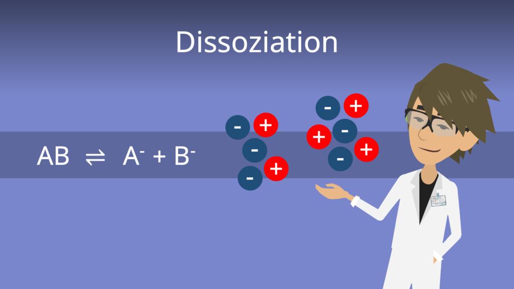 Zum Video: Dissoziation