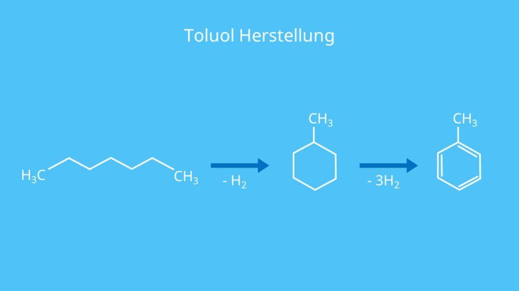 Toluol Herstellung, Toluene, Methylbenzol, Methylbenzen, C6H5CH3