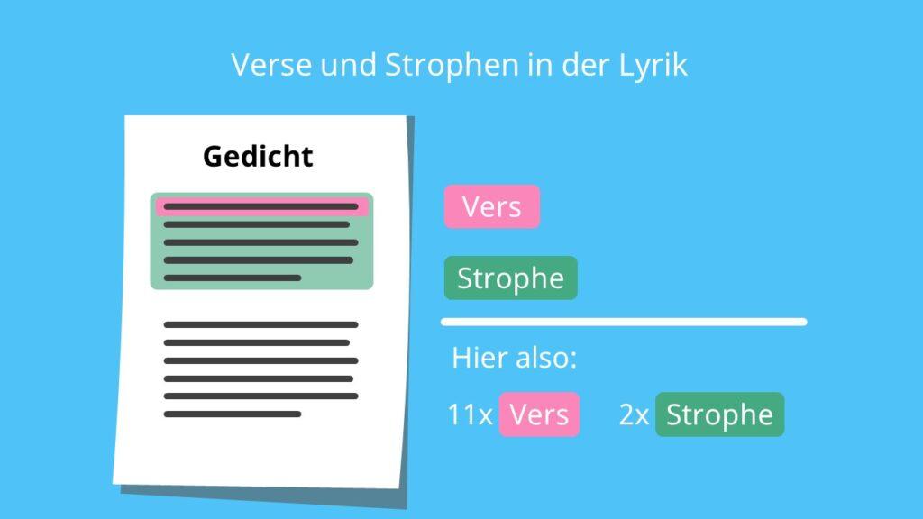 Vers, Verse, Strophe, Strophen, Gedicht, Gedichte, Form, Lyrik, Aufbau Gedicht