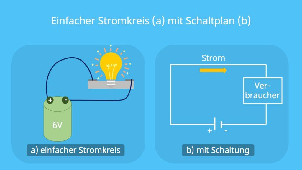 """Einfacher Stromkreis Schaltplan, Batterie Stromkreis, Glühbirne Stromkreis ; @Animation: Bitte die Bezeichnung """"Bauelement"""" im rechten Teil durch die Bezeichnung """"Verbraucher"""" ersetzen"""