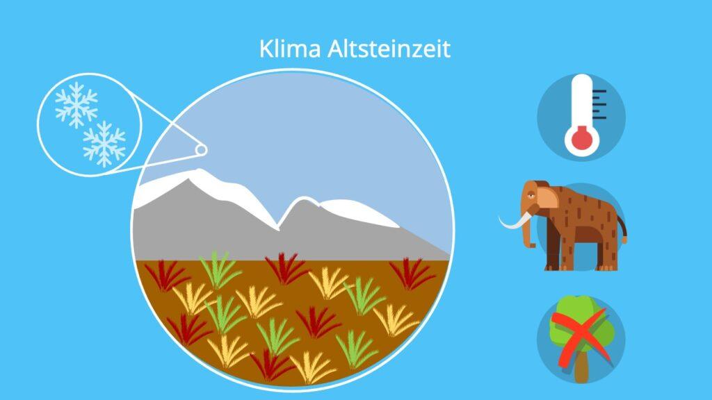 Altsteinzeit, leben in der Altsteinzeit, mammut steinzeit