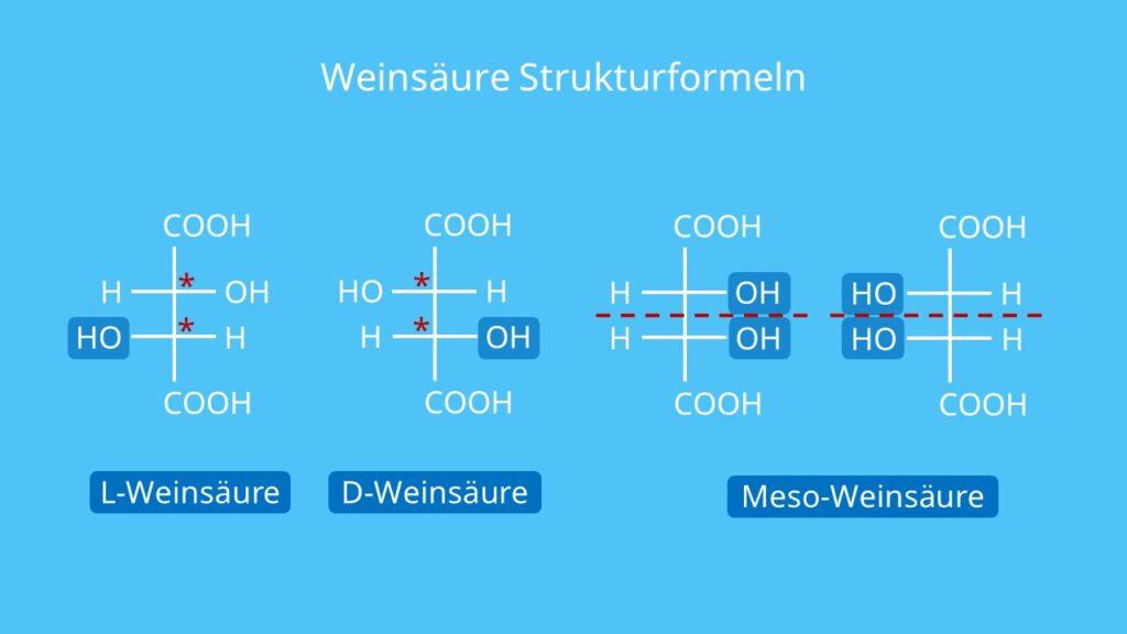 Weinsäure Strukturformeln, Traubensäure, tartaric acid, Mesoweinsäure, Weinsäure Strukturformel, 2,3-Dihydroxybutandisäure, Weinsäure Fischer Projektion